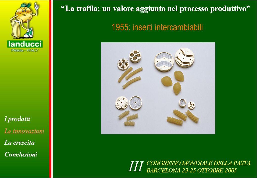 2003: macchina lavatrafile serie S I prodotti Le innovazioni La crescita Conclusioni