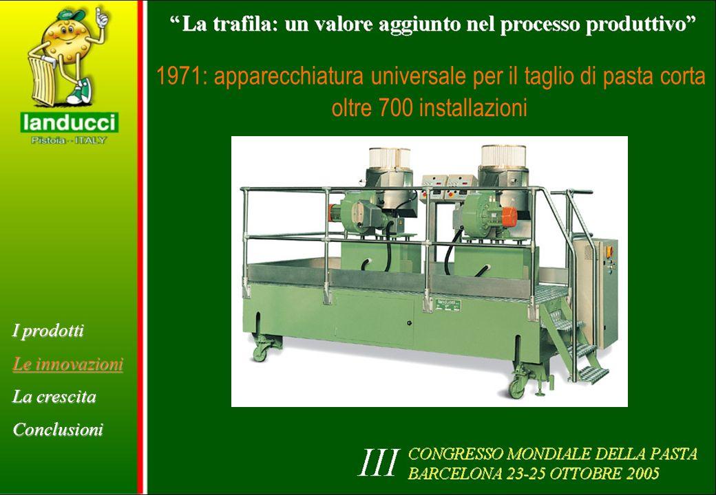 1971: apparecchiatura universale per il taglio di pasta corta I prodotti Le innovazioni La crescita Conclusioni oltre 700 installazioni