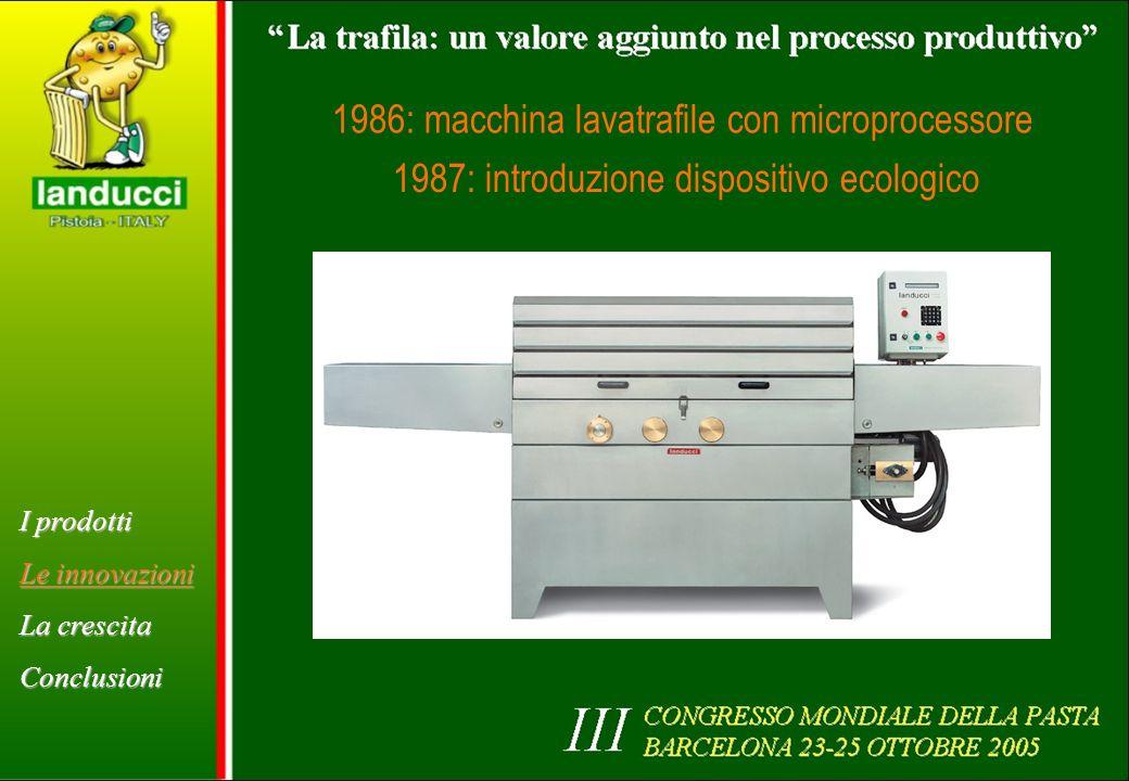 1986: macchina lavatrafile con microprocessore 1987: introduzione dispositivo ecologico I prodotti Le innovazioni La crescita Conclusioni