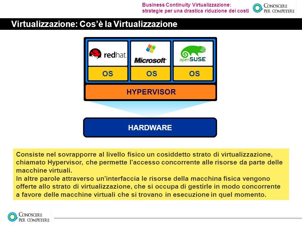 Business Continuity Virtualizzazione: strategie per una drastica riduzione dei costi Virtualizzazione: Cosè la Virtualizzazione HARDWARE HYPERVISOR OS Consiste nel sovrapporre al livello fisico un cosiddetto strato di virtualizzazione, chiamato Hypervisor, che permette l accesso concorrente alle risorse da parte delle macchine virtuali.