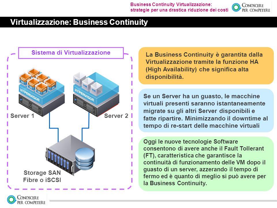 Business Continuity Virtualizzazione: strategie per una drastica riduzione dei costi Virtualizzazione: Business Continuity Sistema di Virtualizzazione Server 1Server 2 Storage SAN Fibre o iSCSI La Business Continuity è garantita dalla Virtualizzazione tramite la funzione HA (High Availability) che significa alta disponibilità.