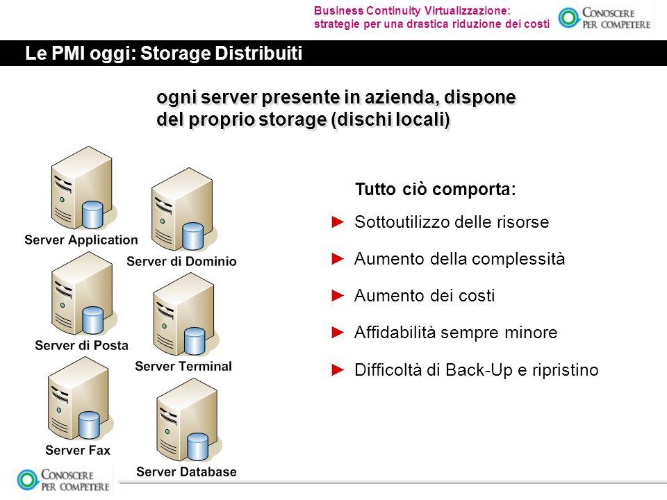 Business Continuity Virtualizzazione: strategie per una drastica riduzione dei costi Le PMI oggi: Storage Distribuiti Tutto ciò comporta: Sottoutilizzo delle risorse Aumento della complessità Aumento dei costi Affidabilità sempre minore Difficoltà di Back-Up e ripristino ogni server presente in azienda, dispone del proprio storage (dischi locali)