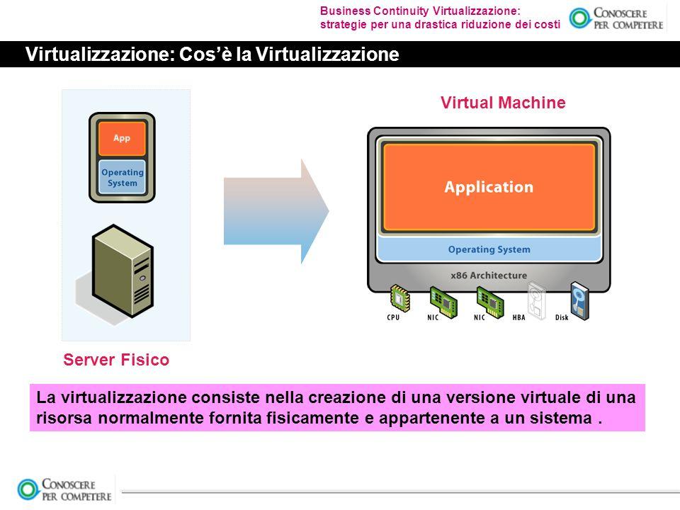 Business Continuity Virtualizzazione: strategie per una drastica riduzione dei costi Virtualizzazione: Cosè la Virtualizzazione Virtual Machine Server Fisico La virtualizzazione consiste nella creazione di una versione virtuale di una risorsa normalmente fornita fisicamente e appartenente a un sistema.