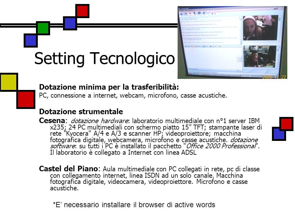 Setting Tecnologico Dotazione minima per la trasferibilità: PC, connessione a internet, webcam, microfono, casse acustiche. Dotazione strumentale Cese