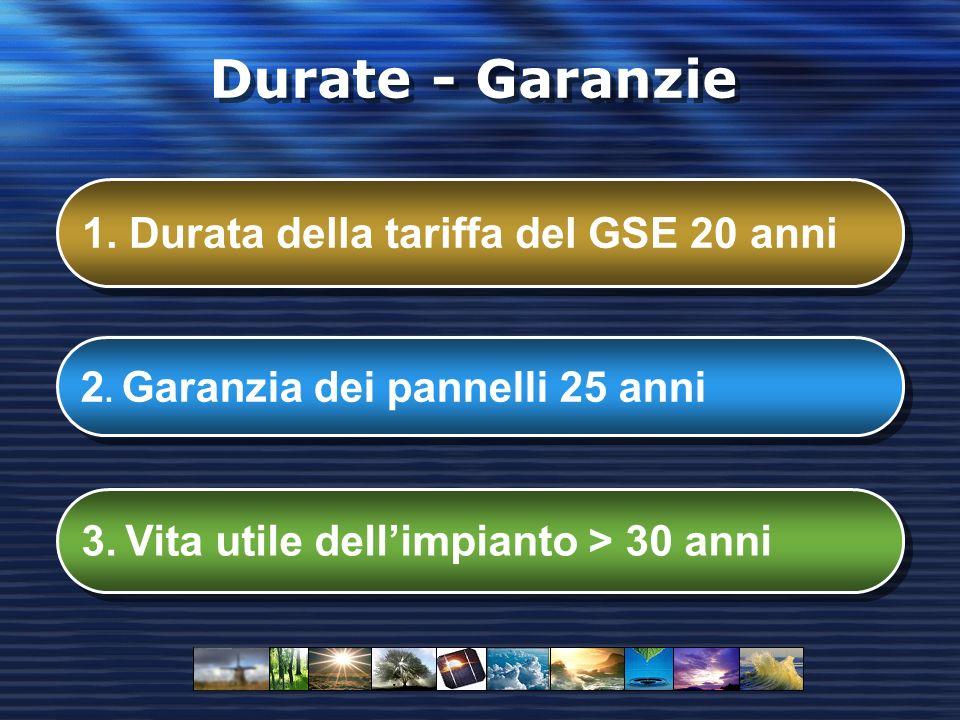 1. Durata della tariffa del GSE 20 anni 2. Garanzia dei pannelli 25 anni 3.