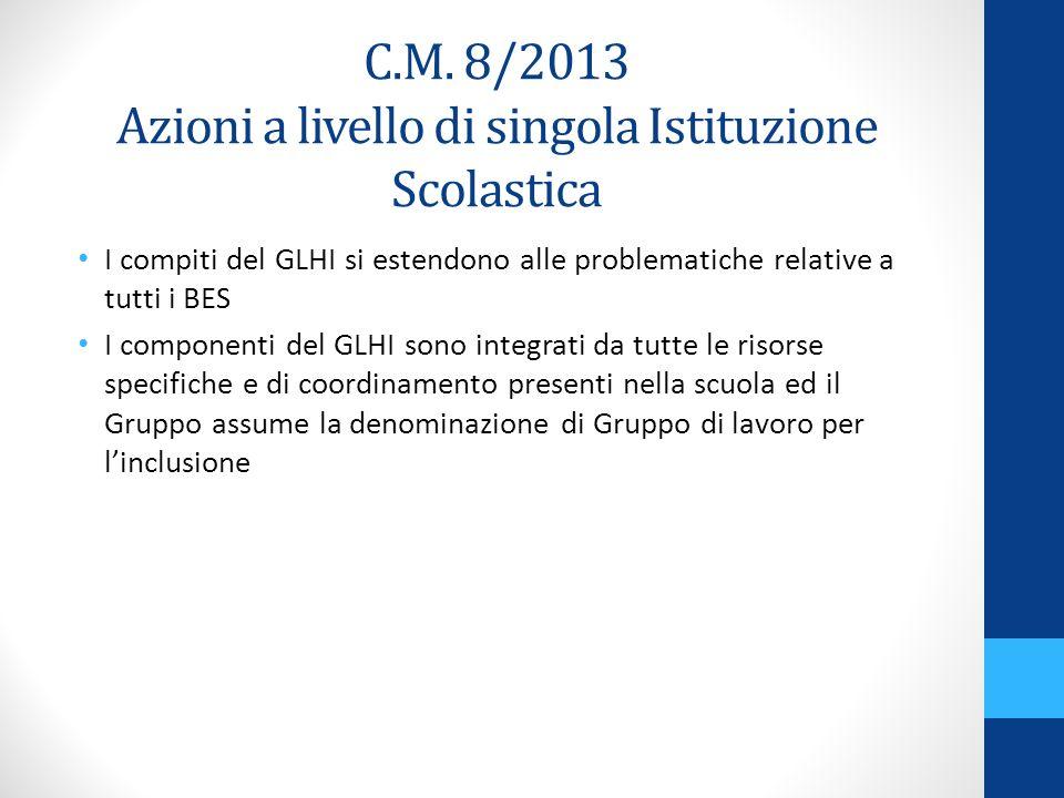 C.M. 8/2013 Azioni a livello di singola Istituzione Scolastica I compiti del GLHI si estendono alle problematiche relative a tutti i BES I componenti