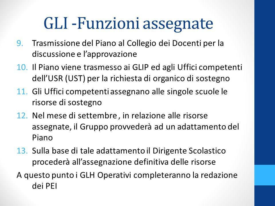 GLI -Funzioni assegnate 9.Trasmissione del Piano al Collegio dei Docenti per la discussione e lapprovazione 10.Il Piano viene trasmesso ai GLIP ed agl