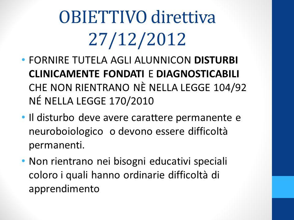 OBIETTIVO direttiva 27/12/2012 FORNIRE TUTELA AGLI ALUNNICON DISTURBI CLINICAMENTE FONDATI E DIAGNOSTICABILI CHE NON RIENTRANO NÈ NELLA LEGGE 104/92 NÉ NELLA LEGGE 170/2010 Il disturbo deve avere carattere permanente e neuroboiologico o devono essere difficoltà permanenti.