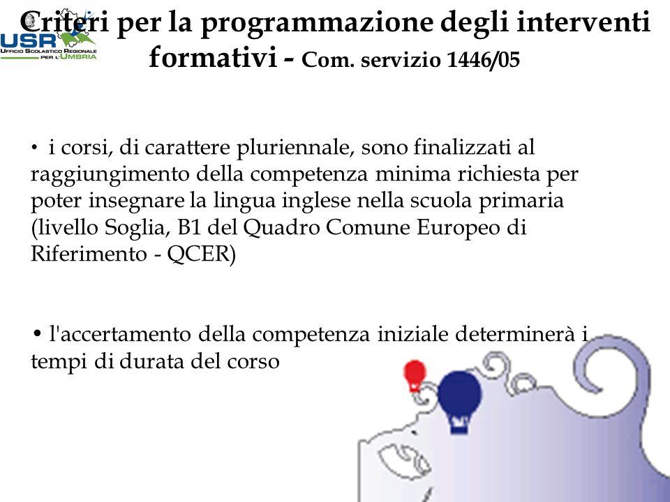 Criteri per la programmazione degli interventi formativi - Com.
