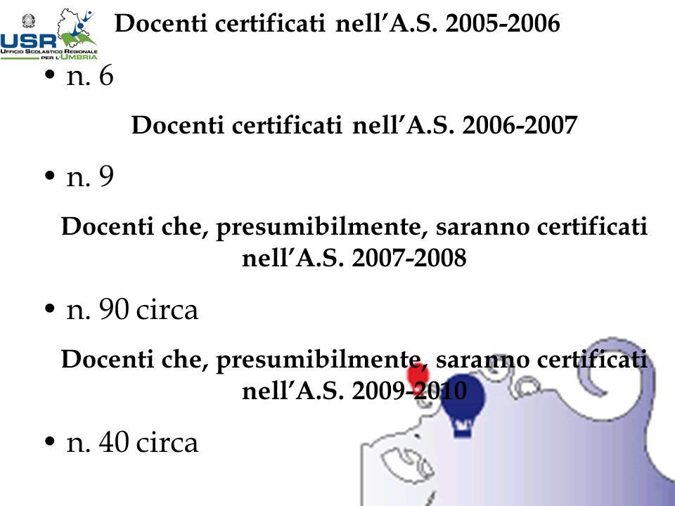 Docenti certificati nellA.S. 2005-2006 n. 6 Docenti certificati nellA.S.