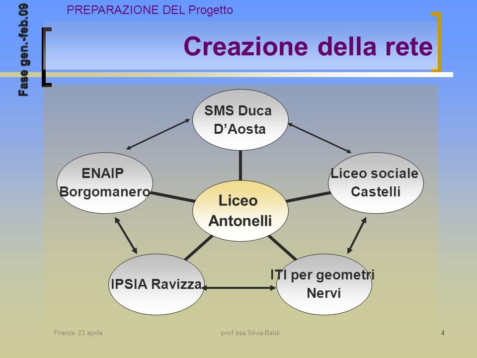 Firenze 23 aprileprof.ssa Silvia Baldi4 Creazione della rete Fase gen.-feb.09 PREPARAZIONE DEL Progetto