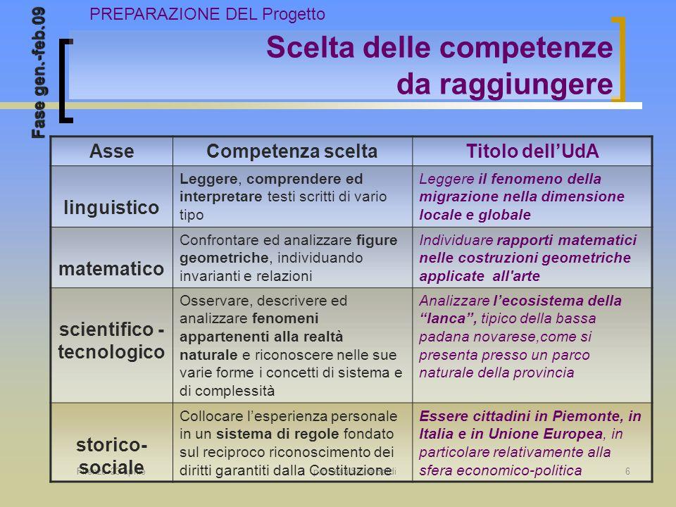 Firenze 23 aprileprof.ssa Silvia Baldi6 Scelta delle competenze da raggiungere Fase gen.-feb.09 AsseCompetenza sceltaTitolo dellUdA linguistico Legger