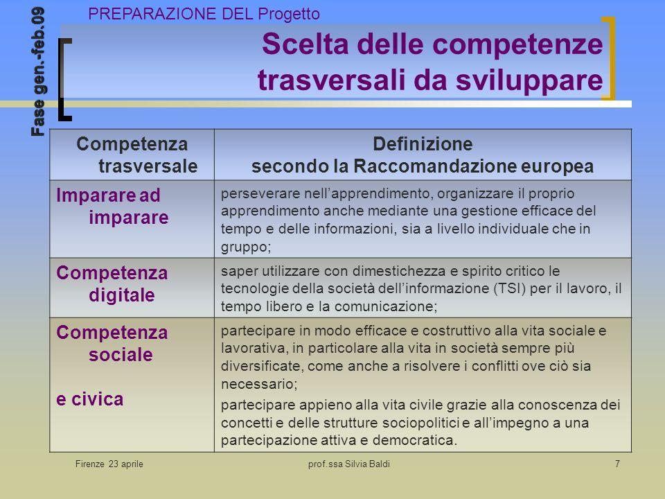 Firenze 23 aprileprof.ssa Silvia Baldi7 Scelta delle competenze trasversali da sviluppare Competenza trasversale Definizione secondo la Raccomandazion