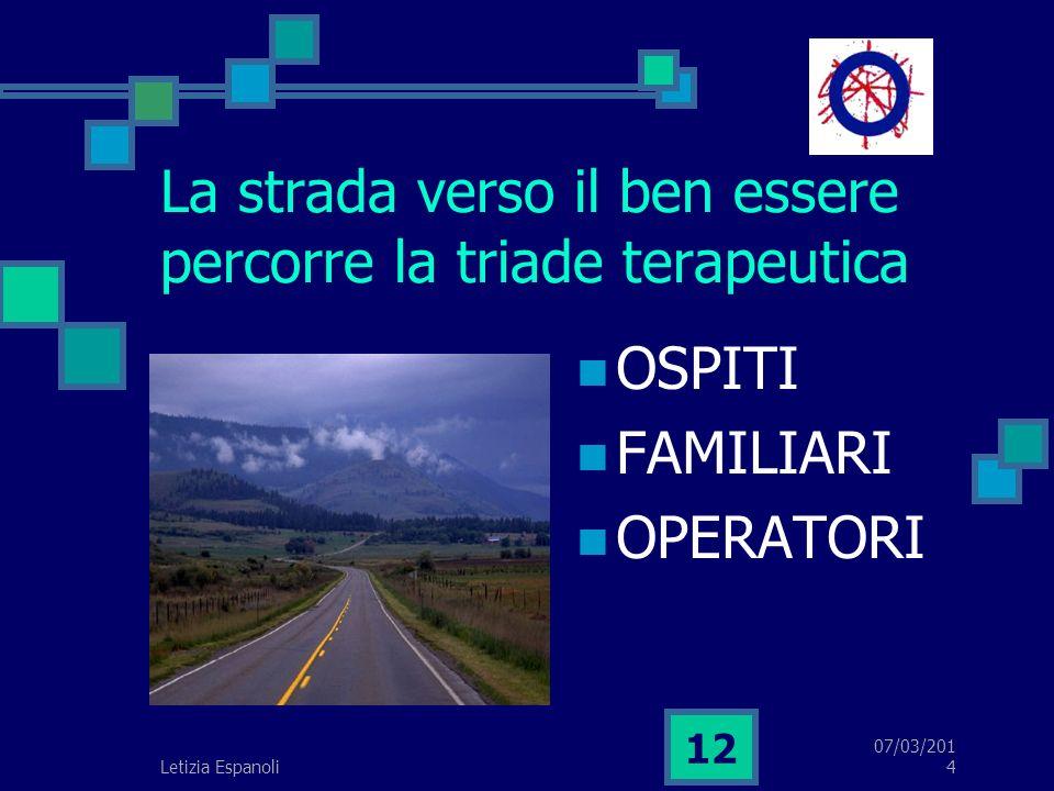 07/03/2014 Letizia Espanoli 12 La strada verso il ben essere percorre la triade terapeutica OSPITI FAMILIARI OPERATORI
