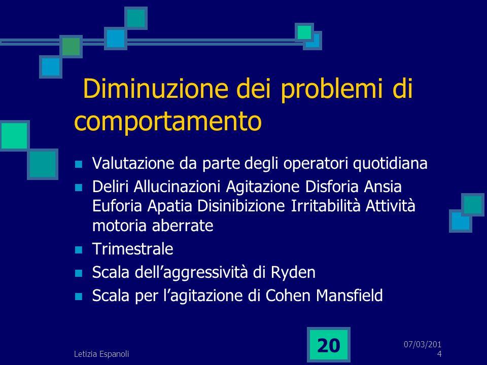 07/03/2014 Letizia Espanoli 20 Diminuzione dei problemi di comportamento Valutazione da parte degli operatori quotidiana Deliri Allucinazioni Agitazio