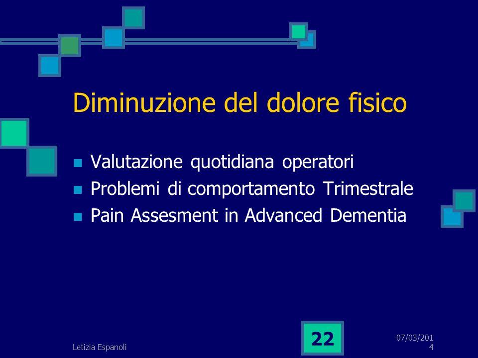 07/03/2014 Letizia Espanoli 22 Diminuzione del dolore fisico Valutazione quotidiana operatori Problemi di comportamento Trimestrale Pain Assesment in Advanced Dementia