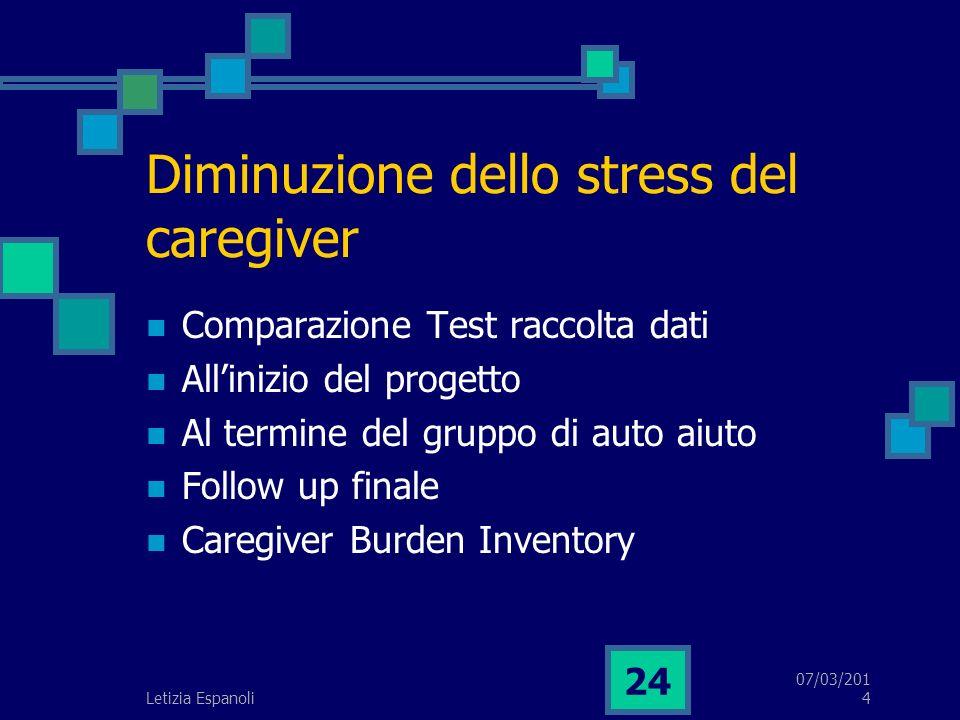 07/03/2014 Letizia Espanoli 24 Diminuzione dello stress del caregiver Comparazione Test raccolta dati Allinizio del progetto Al termine del gruppo di