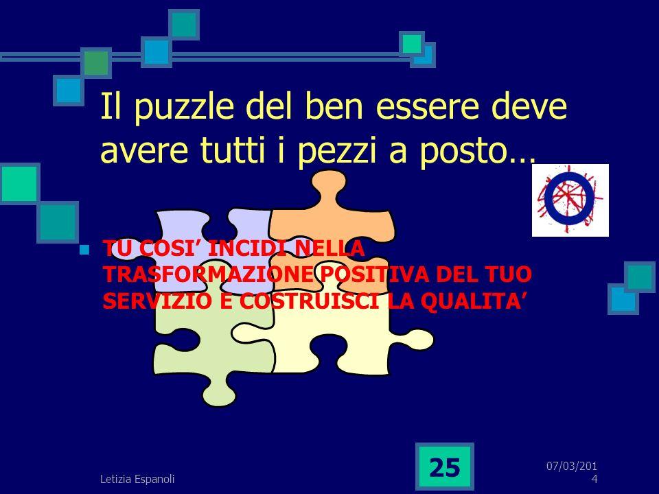 07/03/2014 Letizia Espanoli 25 Il puzzle del ben essere deve avere tutti i pezzi a posto… TU COSI INCIDI NELLA TRASFORMAZIONE POSITIVA DEL TUO SERVIZI