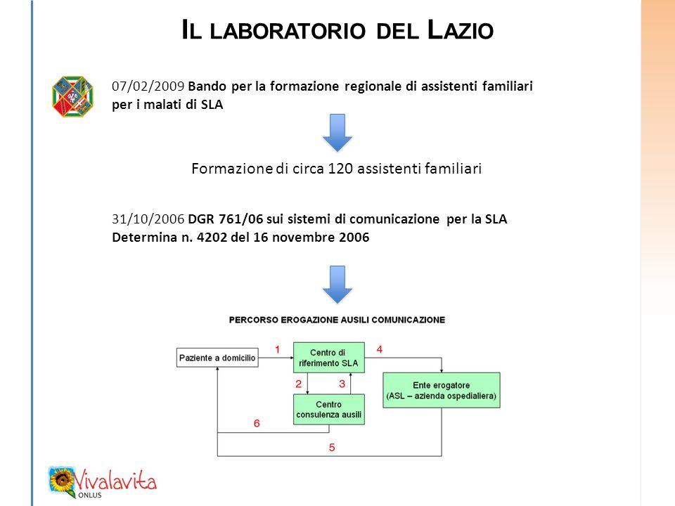 I L LABORATORIO DEL L AZIO 07/02/2009 Bando per la formazione regionale di assistenti familiari per i malati di SLA 31/10/2006 DGR 761/06 sui sistemi di comunicazione per la SLA Determina n.