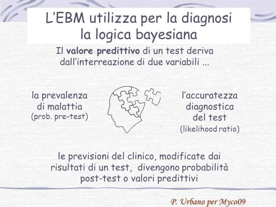 P. Urbano per Myco09 la prevalenza di malattia (prob.