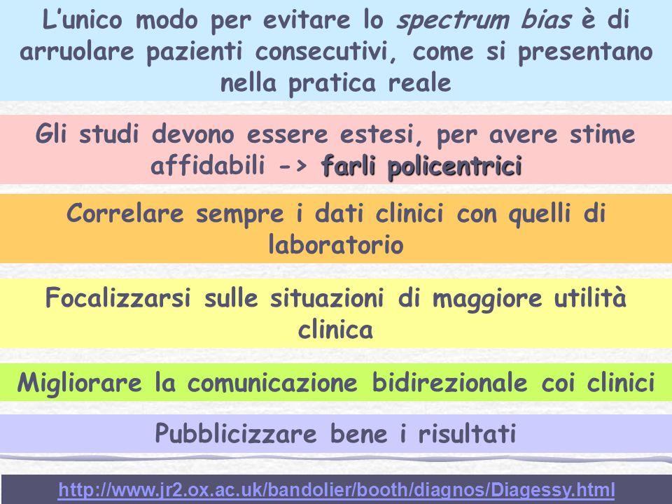 P. Urbano per Myco09 Lunico modo per evitare lo spectrum bias è di arruolare pazienti consecutivi, come si presentano nella pratica reale farli police