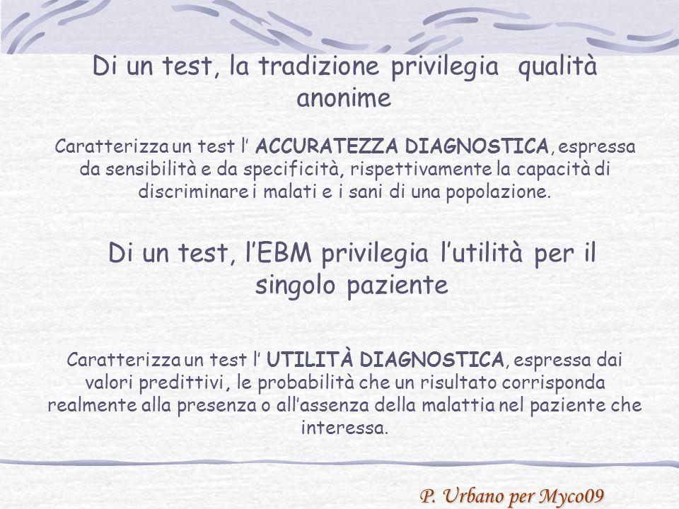 P. Urbano per Myco09 Caratterizza un test l ACCURATEZZA DIAGNOSTICA, espressa da sensibilità e da specificità, rispettivamente la capacità di discrimi