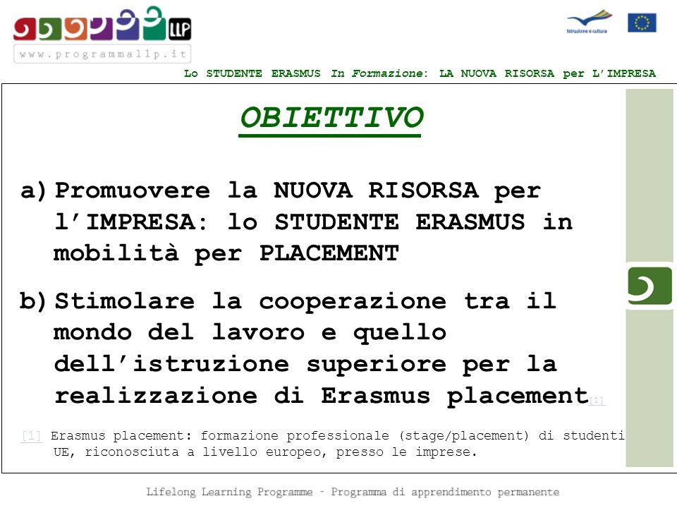 M OBIETTIVO a)Promuovere la NUOVA RISORSA per lIMPRESA: lo STUDENTE ERASMUS in mobilità per PLACEMENT b)Stimolare la cooperazione tra il mondo del lav