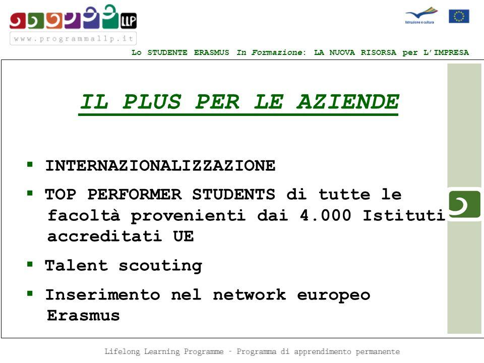 M IL PLUS PER LE AZIENDE INTERNAZIONALIZZAZIONE TOP PERFORMER STUDENTS di tutte le facoltà provenienti dai 4.000 Istituti accreditati UE Talent scouti