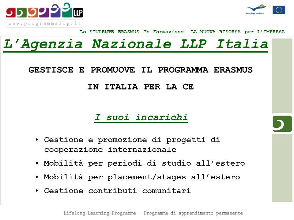 M LAgenzia Nazionale LLP Italia GESTISCE E PROMUOVE IL PROGRAMMA ERASMUS IN ITALIA PER LA CE Lo STUDENTE ERASMUS In Formazione: LA NUOVA RISORSA per L