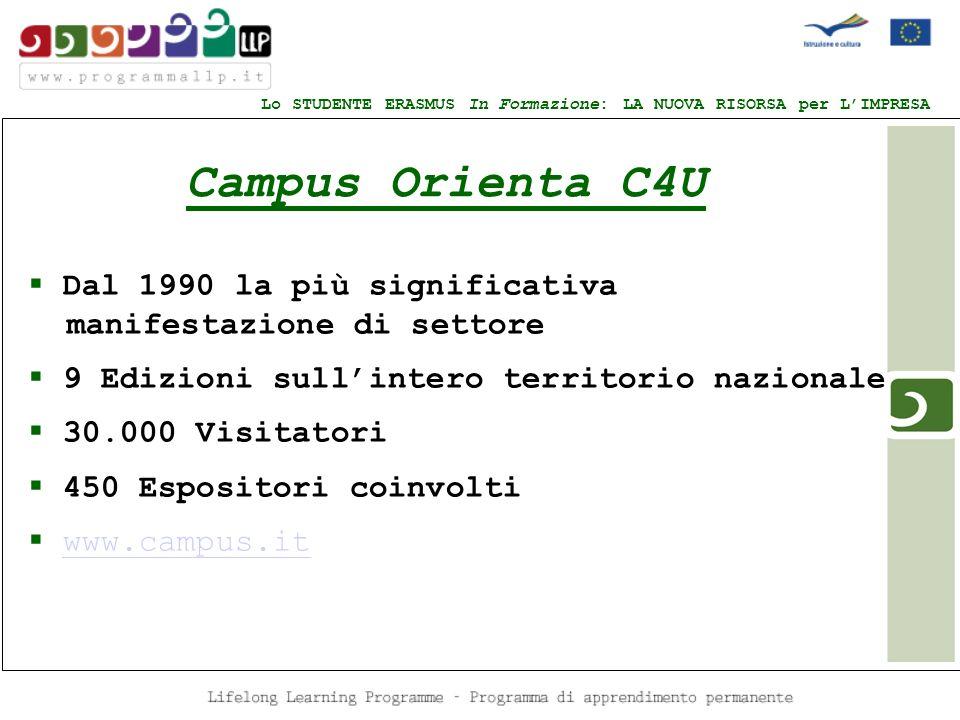 M Campus Orienta C4U Dal 1990 la più significativa manifestazione di settore 9 Edizioni sullintero territorio nazionale 30.000 Visitatori 450 Espositori coinvolti www.campus.it Lo STUDENTE ERASMUS In Formazione: LA NUOVA RISORSA per LIMPRESA