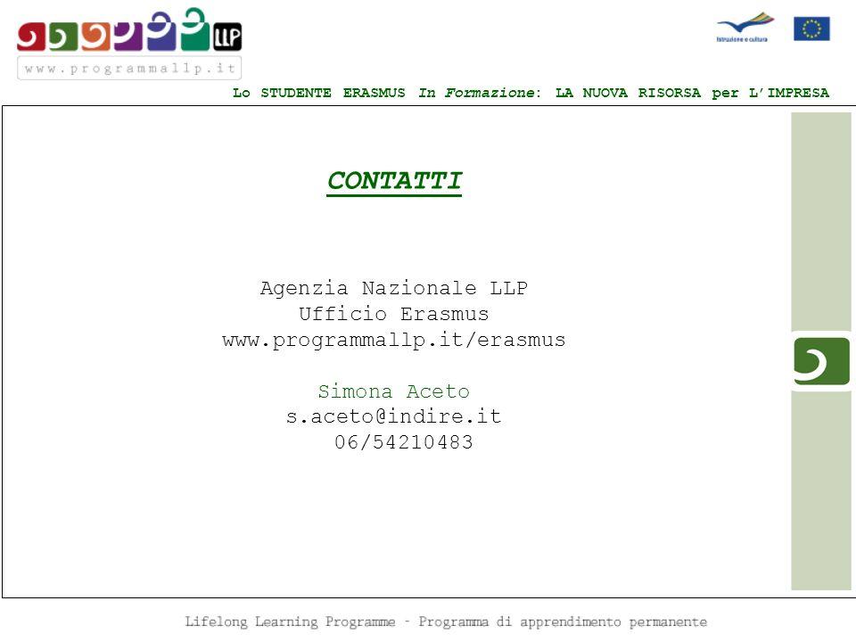 M CONTATTI Agenzia Nazionale LLP Ufficio Erasmus www.programmallp.it/erasmus Simona Aceto s.aceto@indire.it 06/54210483 Lo STUDENTE ERASMUS In Formazi