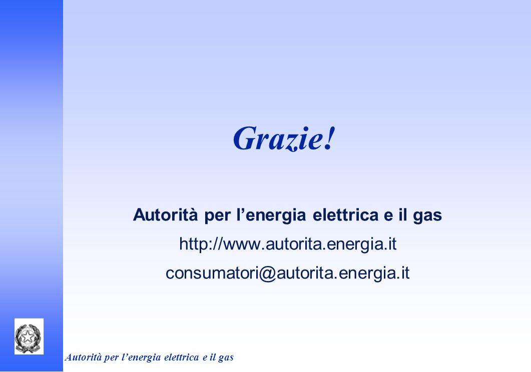 Autorità per lenergia elettrica e il gas Grazie! Autorità per lenergia elettrica e il gas http://www.autorita.energia.it consumatori@autorita.energia.