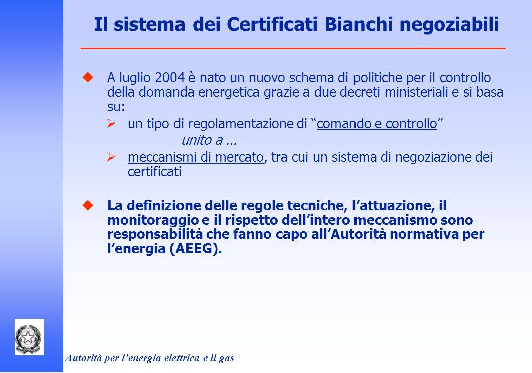 Autorità per lenergia elettrica e il gas Il sistema dei Certificati Bianchi negoziabili A luglio 2004 è nato un nuovo schema di politiche per il contr