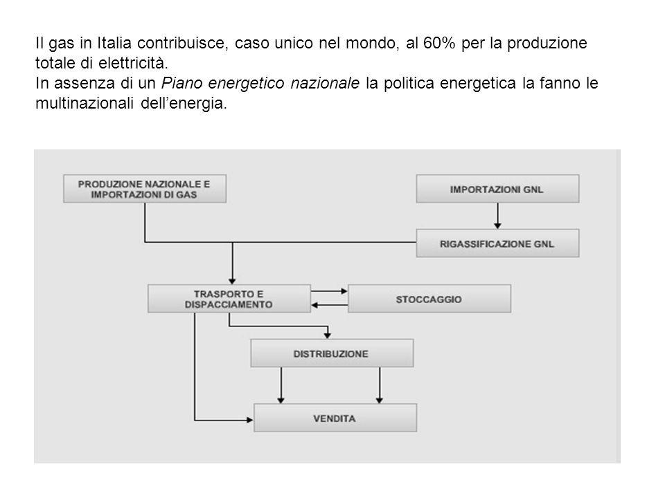 Il gas in Italia contribuisce, caso unico nel mondo, al 60% per la produzione totale di elettricità.