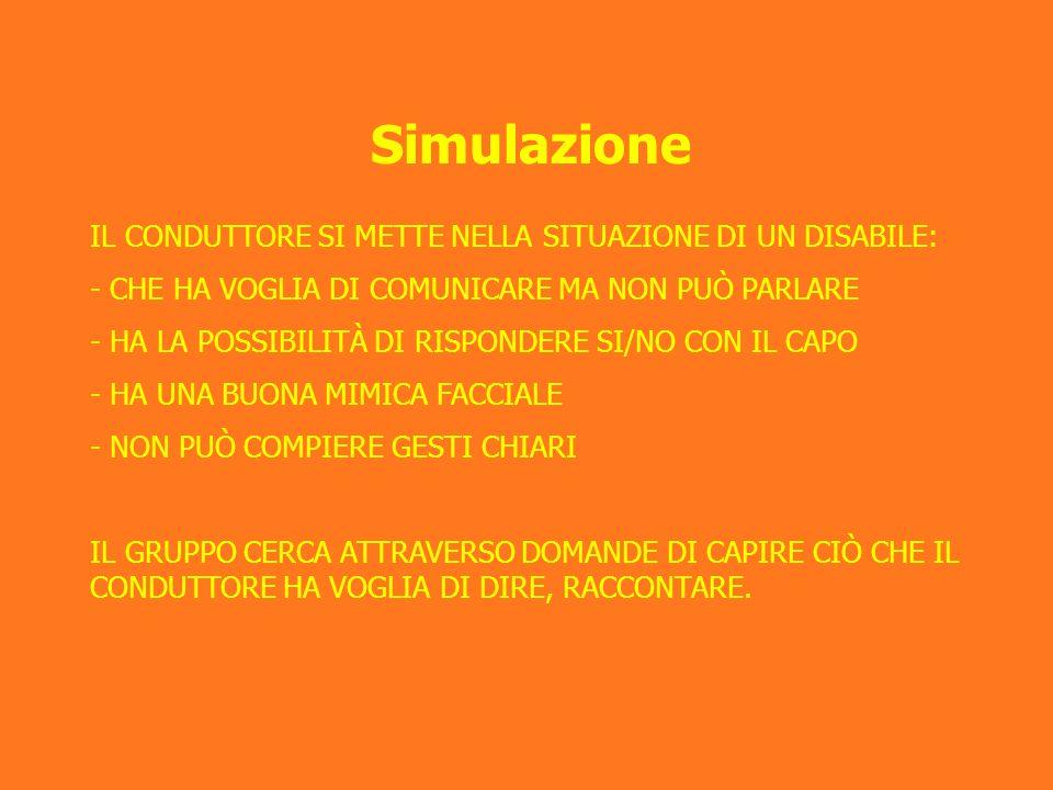 Simulazione IL CONDUTTORE SI METTE NELLA SITUAZIONE DI UN DISABILE: - CHE HA VOGLIA DI COMUNICARE MA NON PUÒ PARLARE - HA LA POSSIBILITÀ DI RISPONDERE