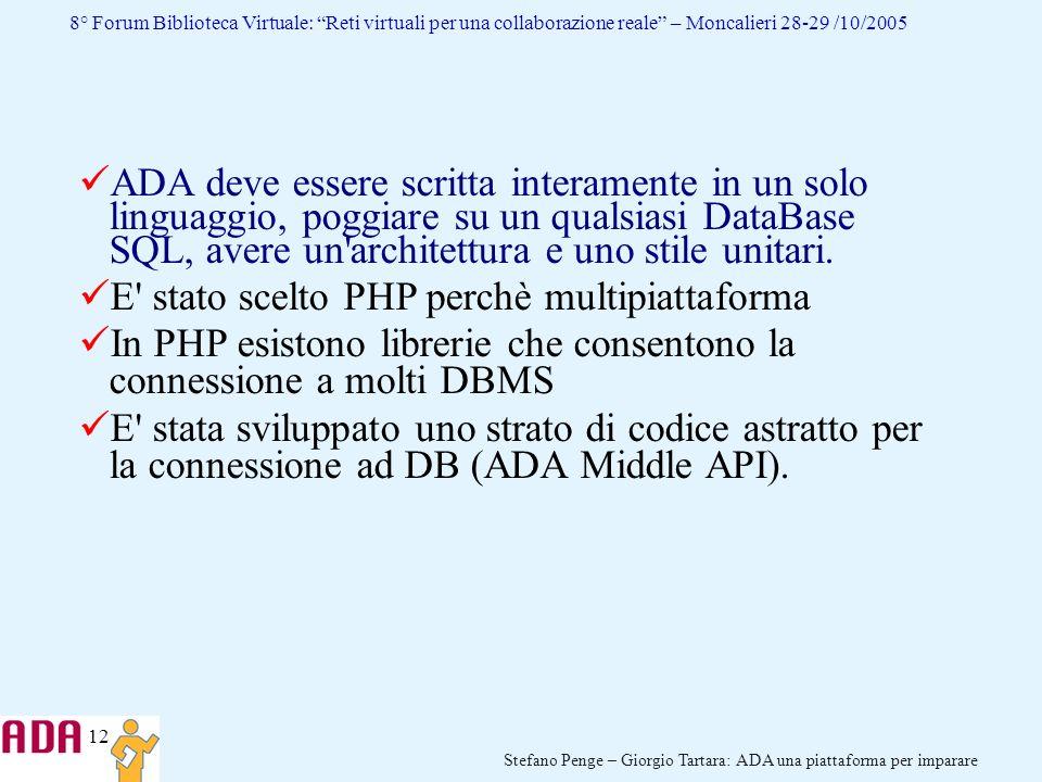12 Stefano Penge – Giorgio Tartara: ADA una piattaforma per imparare 8° Forum Biblioteca Virtuale: Reti virtuali per una collaborazione reale – Moncal