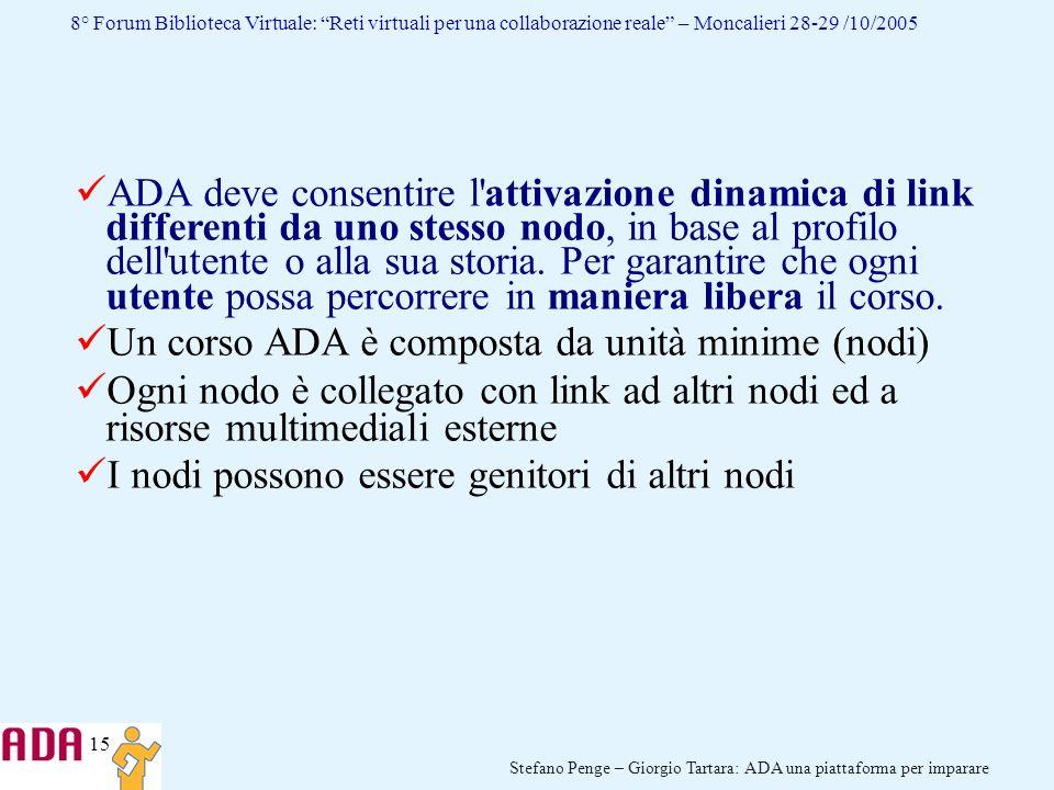 15 Stefano Penge – Giorgio Tartara: ADA una piattaforma per imparare 8° Forum Biblioteca Virtuale: Reti virtuali per una collaborazione reale – Moncal