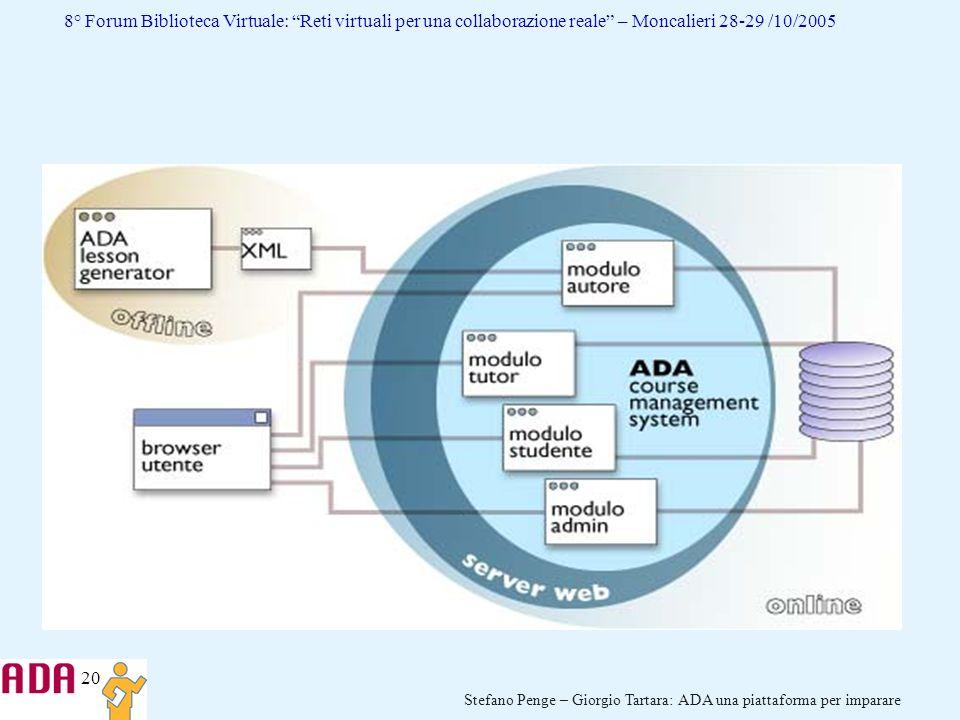 20 Stefano Penge – Giorgio Tartara: ADA una piattaforma per imparare 8° Forum Biblioteca Virtuale: Reti virtuali per una collaborazione reale – Moncal