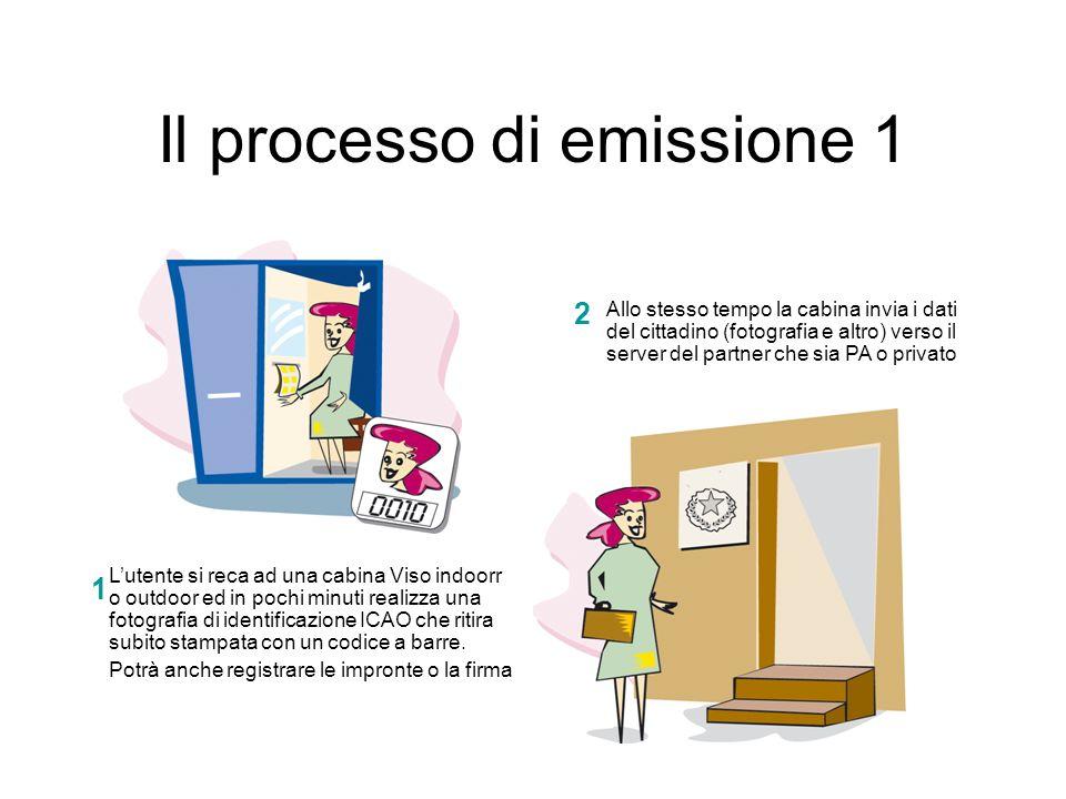Il processo di emissione 1 Lutente si reca ad una cabina Viso indoorr o outdoor ed in pochi minuti realizza una fotografia di identificazione ICAO che