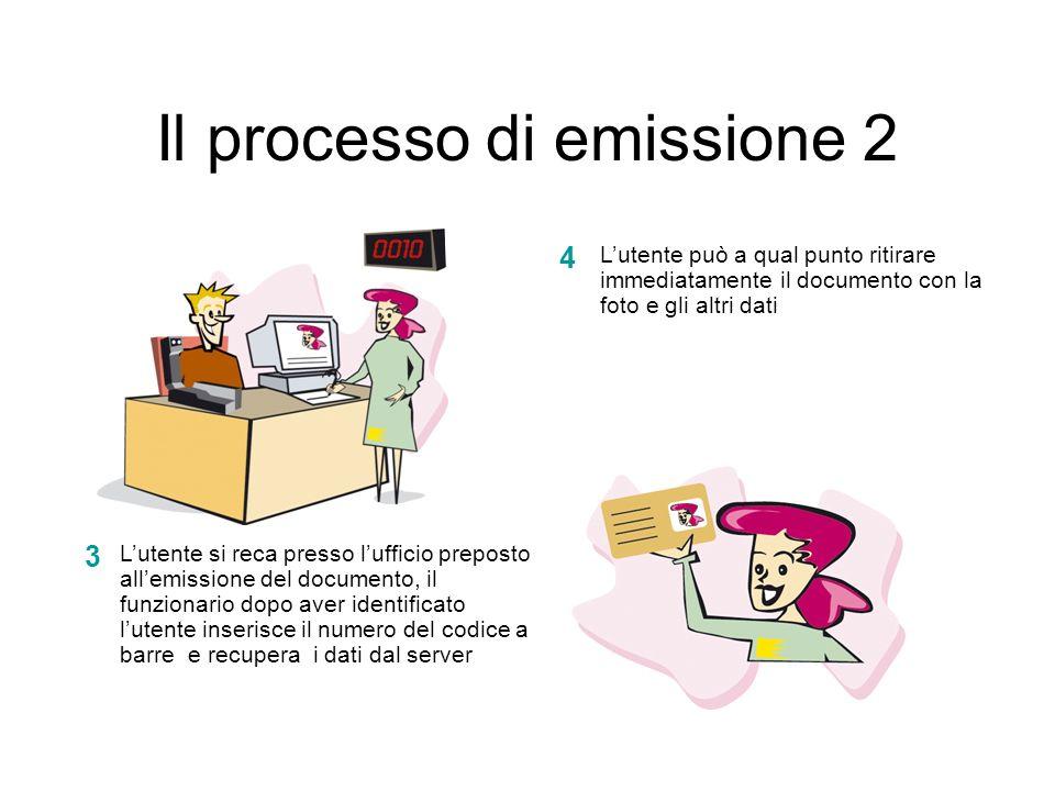 Il processo di emissione 2 Lutente si reca presso lufficio preposto allemissione del documento, il funzionario dopo aver identificato lutente inserisc