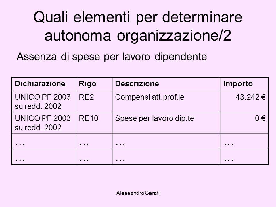 Alessandro Cerati Quali elementi per determinare autonoma organizzazione/2 Assenza di spese per lavoro dipendente DichiarazioneRigoDescrizioneImporto UNICO PF 2003 su redd.