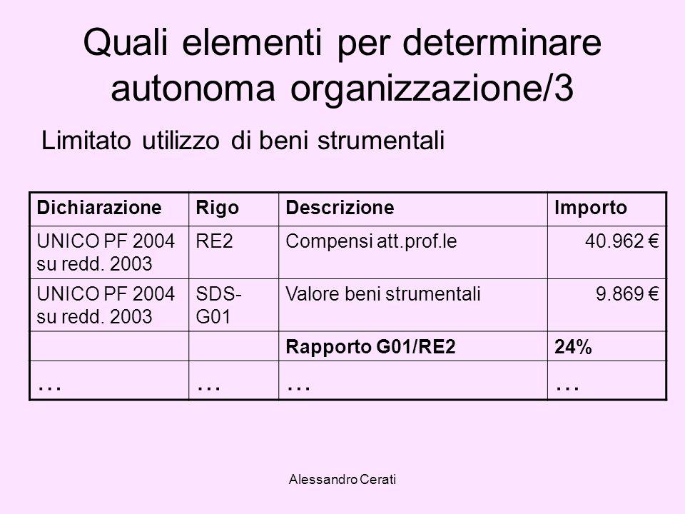 Alessandro Cerati Quali elementi per determinare autonoma organizzazione/3 Limitato utilizzo di beni strumentali DichiarazioneRigoDescrizioneImporto UNICO PF 2004 su redd.