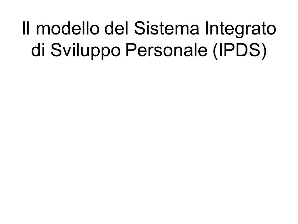 Il modello del Sistema Integrato di Sviluppo Personale (IPDS)