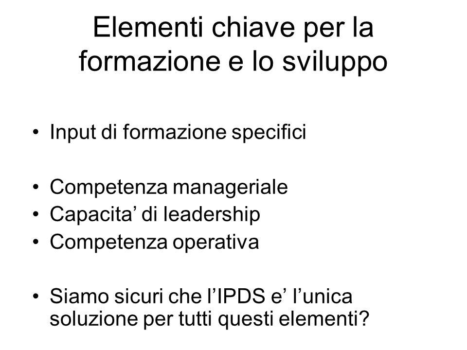 Elementi chiave per la formazione e lo sviluppo Input di formazione specifici Competenza manageriale Capacita di leadership Competenza operativa Siamo sicuri che lIPDS e lunica soluzione per tutti questi elementi