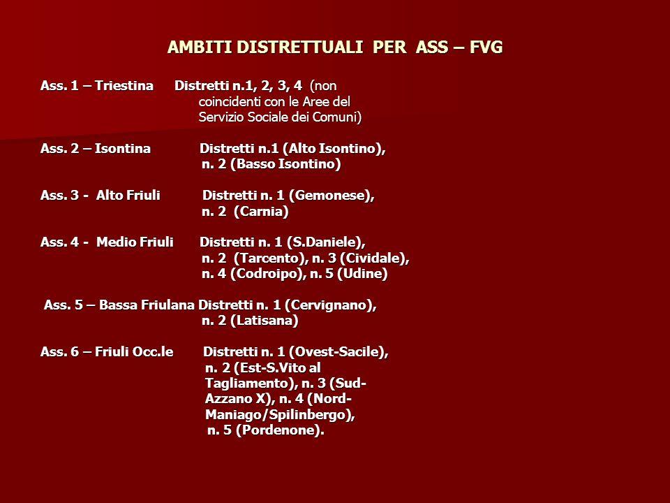 AMBITI DISTRETTUALI PER ASS – FVG Ass. 1 – TriestinaDistretti n.1, 2, 3, 4 (non coincidenti con le Aree del coincidenti con le Aree del Servizio Socia
