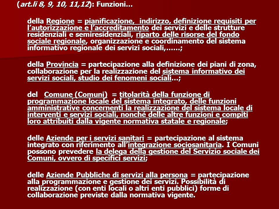 (art.li 8, 9, 10, 11,12): Funzioni… della Regione = pianificazione, indirizzo, definizione requisiti per lautorizzazione e laccreditamento dei servizi