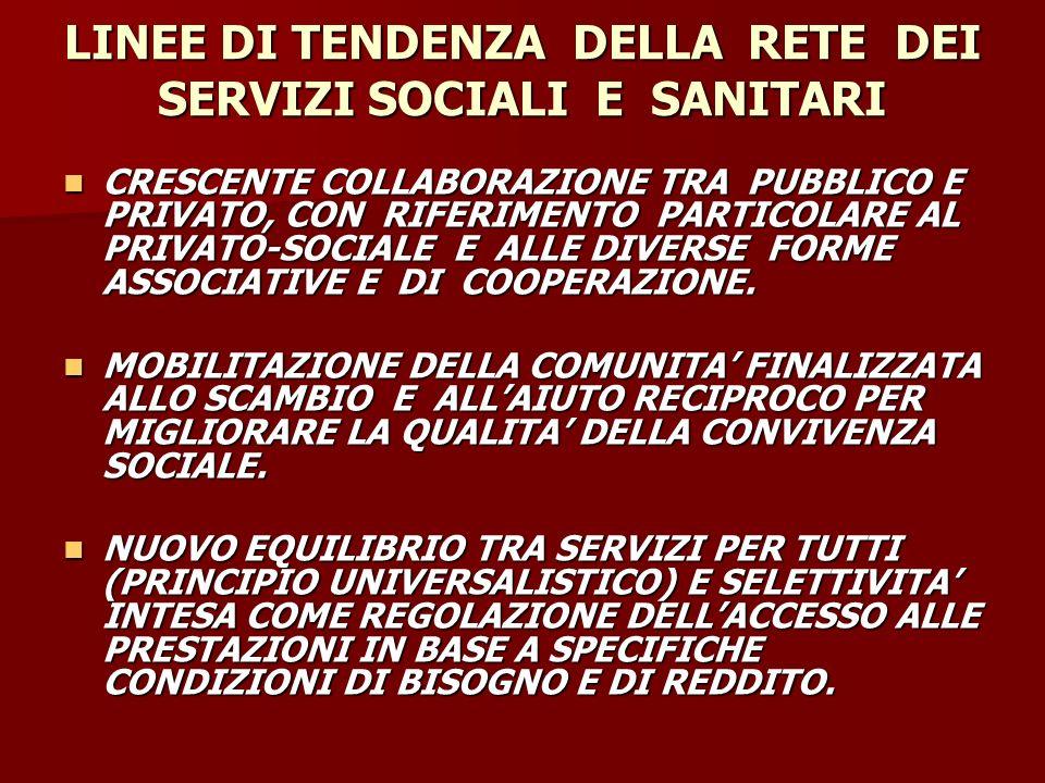 Servizio Sociale Comune di Trieste (direzione via Mazzini 25): quattro Unità Operative Territoriali (U.O.T.) che hanno sede nel territorio di appartenenza.
