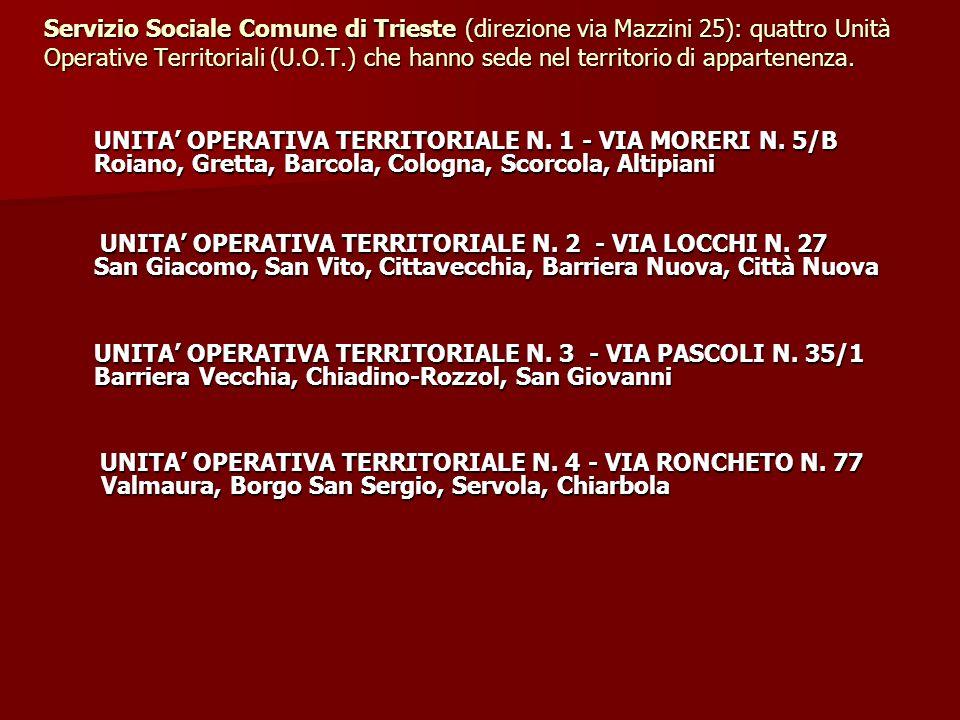 Servizio Sociale Comune di Trieste (direzione via Mazzini 25): quattro Unità Operative Territoriali (U.O.T.) che hanno sede nel territorio di apparten