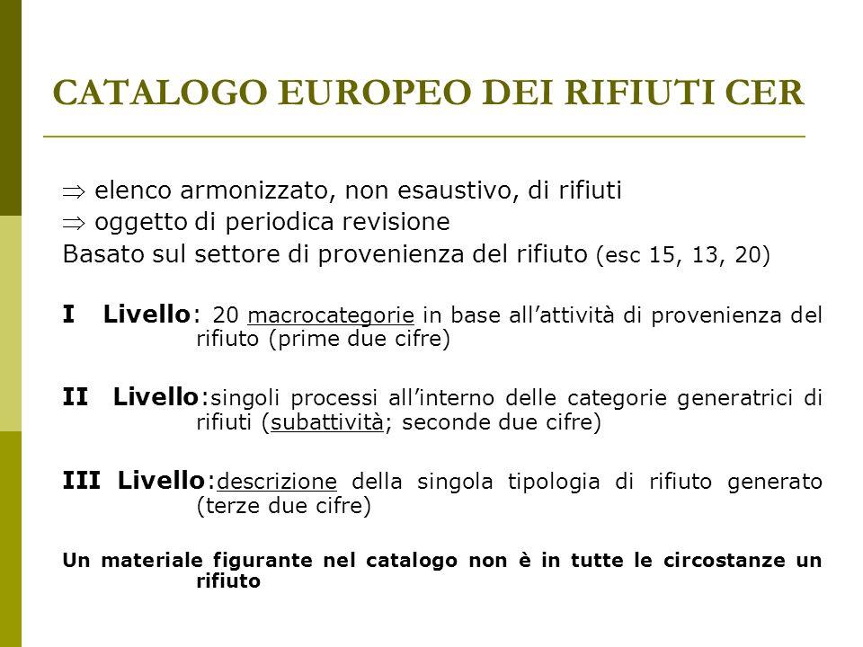 CATALOGO EUROPEO DEI RIFIUTI CER elenco armonizzato, non esaustivo, di rifiuti oggetto di periodica revisione Basato sul settore di provenienza del rifiuto (esc 15, 13, 20) I Livello: 20 macrocategorie in base allattività di provenienza del rifiuto (prime due cifre) II Livello: singoli processi allinterno delle categorie generatrici di rifiuti (subattività; seconde due cifre) III Livello: descrizione della singola tipologia di rifiuto generato (terze due cifre) Un materiale figurante nel catalogo non è in tutte le circostanze un rifiuto