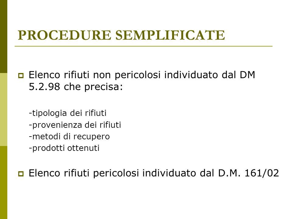 PROCEDURE SEMPLIFICATE Elenco rifiuti non pericolosi individuato dal DM 5.2.98 che precisa: -tipologia dei rifiuti -provenienza dei rifiuti -metodi di recupero -prodotti ottenuti Elenco rifiuti pericolosi individuato dal D.M.
